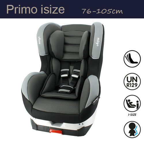 primo-isize